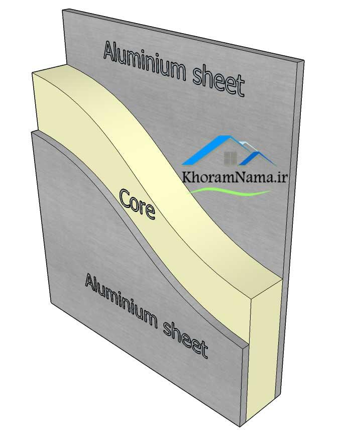 آموزش ساختار ورق کامپوزیت آلومینیوم